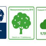 Umweltschutz und Nachhaltigkeit sind auch für Blechshop24.com ein großes Thema